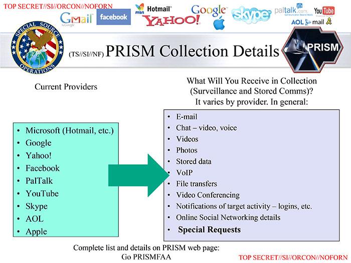 prism-slide4
